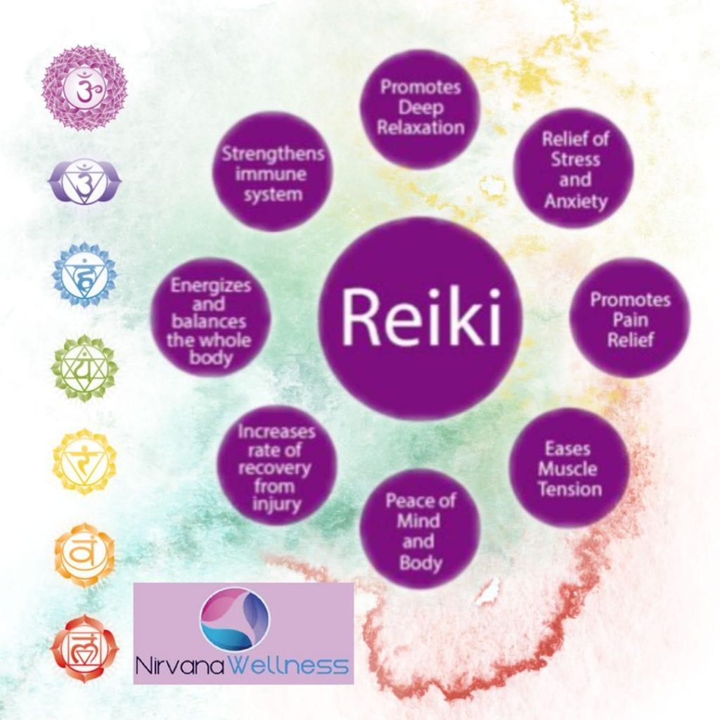 Chart of benefits of Reiki Massage